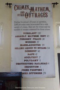 Crime statistics at Yuma Prison Museum
